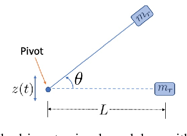 Figure 1 for New Wing Stroke and Wing Pitch Approaches for Milligram-scale Aerial Devices