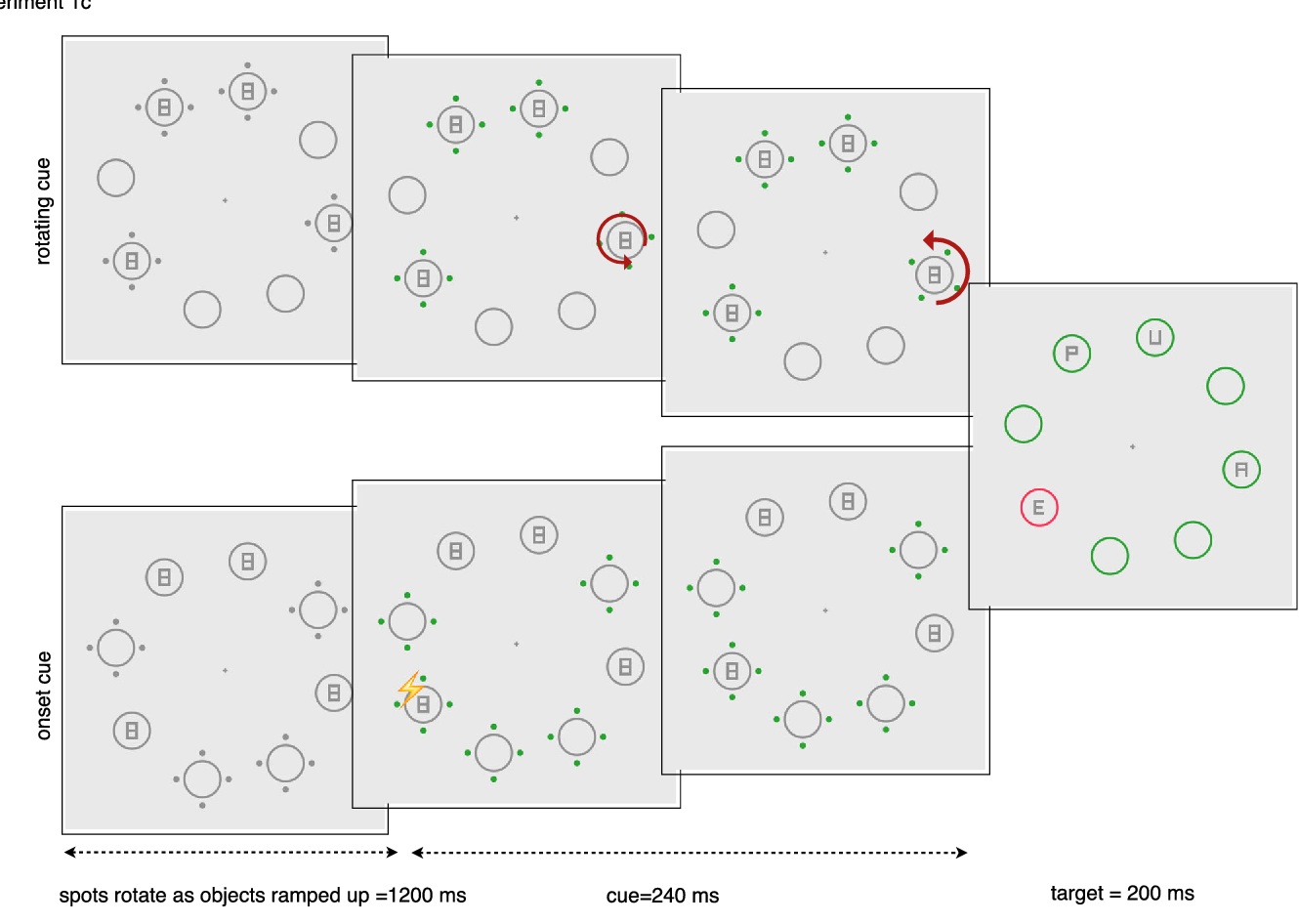 Figure 4 from Attentional capture by dynamic cues. - Semantic Scholar