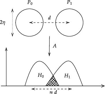 Figure 3 for Instance-Optimal Compressed Sensing via Posterior Sampling