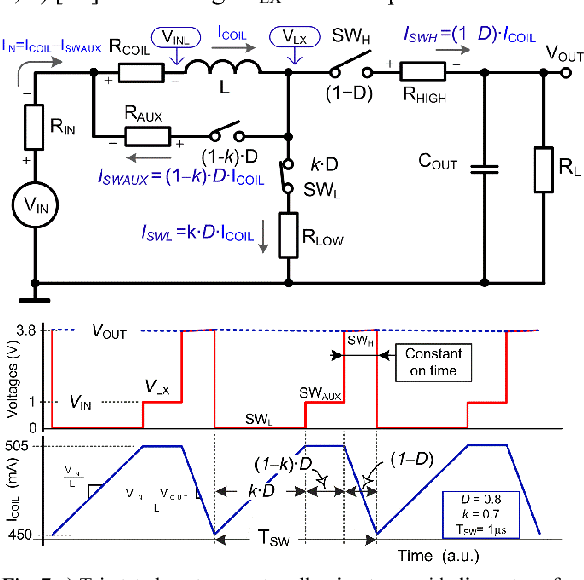 Figure 7 from Boost DC/DC converter nonlinearity and RHP