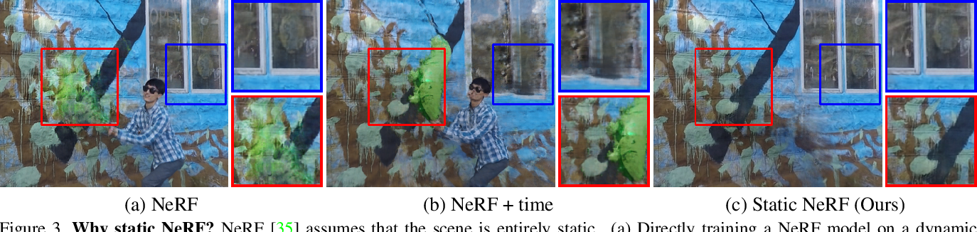 Figure 3 for Dynamic View Synthesis from Dynamic Monocular Video