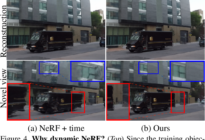 Figure 4 for Dynamic View Synthesis from Dynamic Monocular Video