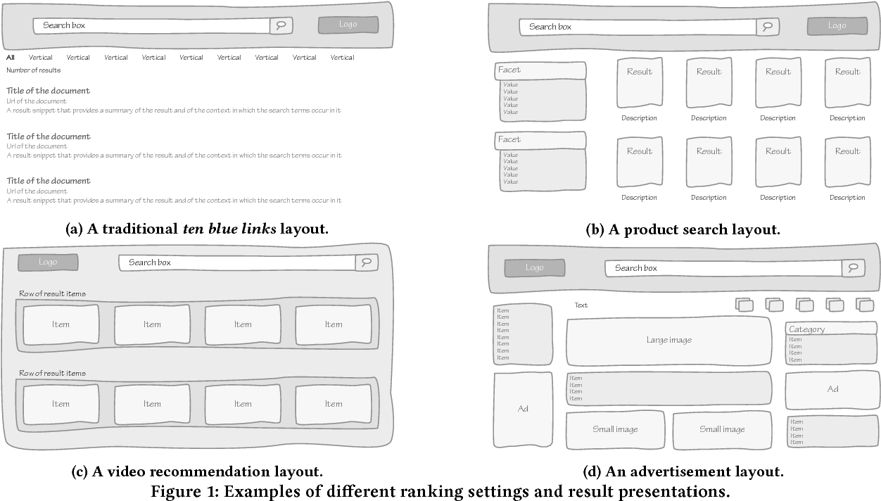 Figure 1 for Ranking for Relevance and Display Preferences in Complex Presentation Layouts