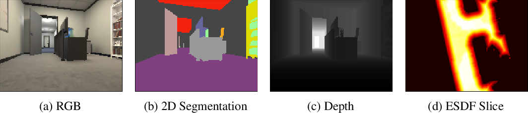 Figure 3 for Hierarchical Representations and Explicit Memory: Learning Effective Navigation Policies on 3D Scene Graphs using Graph Neural Networks