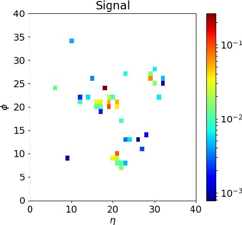 Figure 1 for Image-Based Jet Analysis