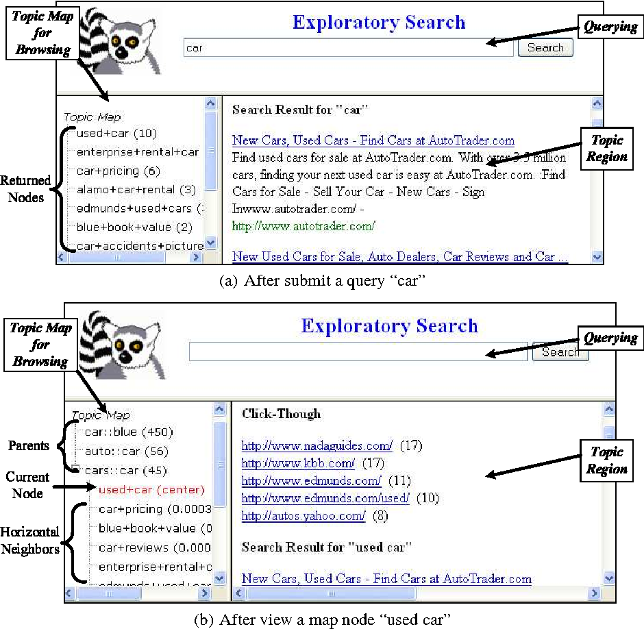 Beyond hyperlinks: organizing information footprints in