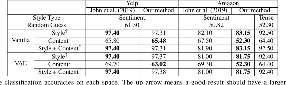 Figure 2 for Multi-type Disentanglement without Adversarial Training