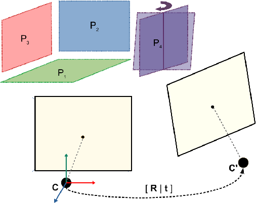 Figure 1 for Pose Estimation for Vehicle-mounted Cameras via Horizontal and Vertical Planes