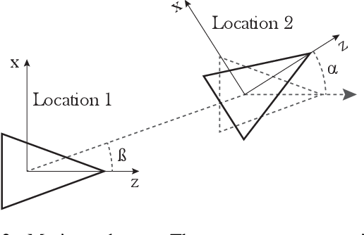 Figure 3 for Pose Estimation for Vehicle-mounted Cameras via Horizontal and Vertical Planes