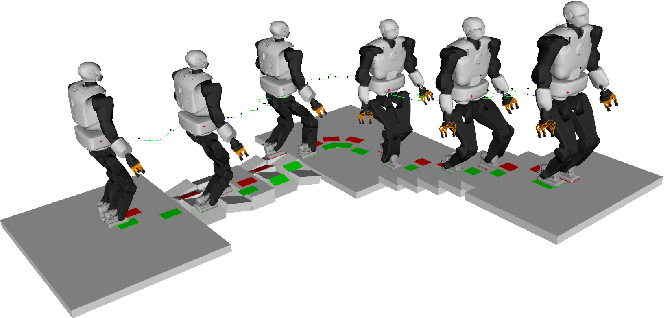 Figure 1 for Solving Footstep Planning as a Feasibility Problem using L1-norm Minimization