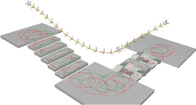 Figure 4 for Solving Footstep Planning as a Feasibility Problem using L1-norm Minimization