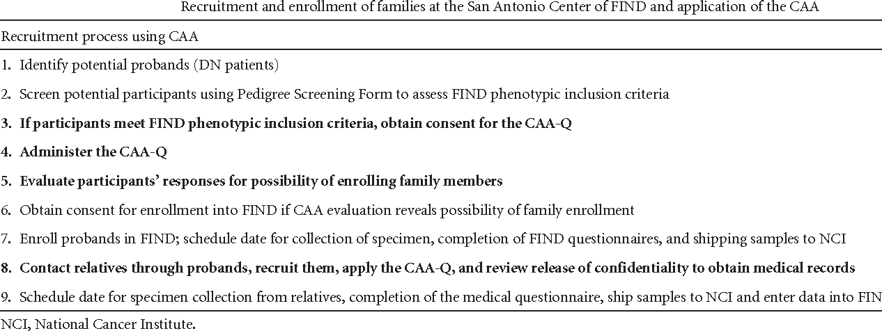 Table 1 Recruitment and enrollment of families at the San Antonio Center of FIND and application of the CAA