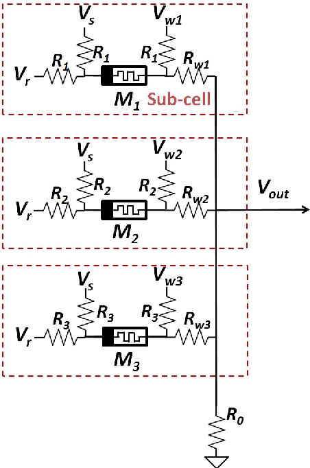 Figure 3 for Neuron inspired data encoding memristive multi-level memory cell