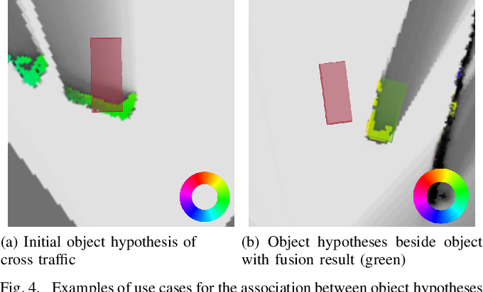 Figure 4 for Fusion of Object Tracking and Dynamic Occupancy Grid Map