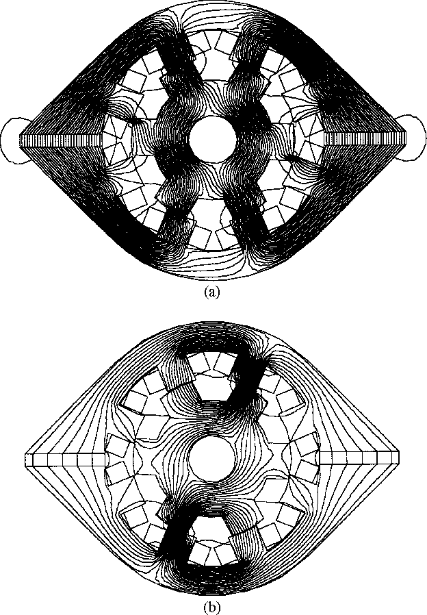 Figure 12 From Control And Operation Of A New 86 Pole Split Winding