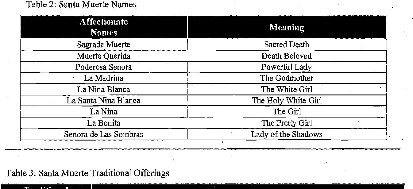 Table 3 from Santa Muerte: Threatening the U S  Homeland - Semantic