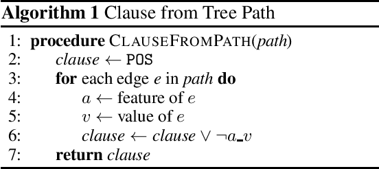 Figure 1 for Explainable AI for Classification using Probabilistic Logic Inference