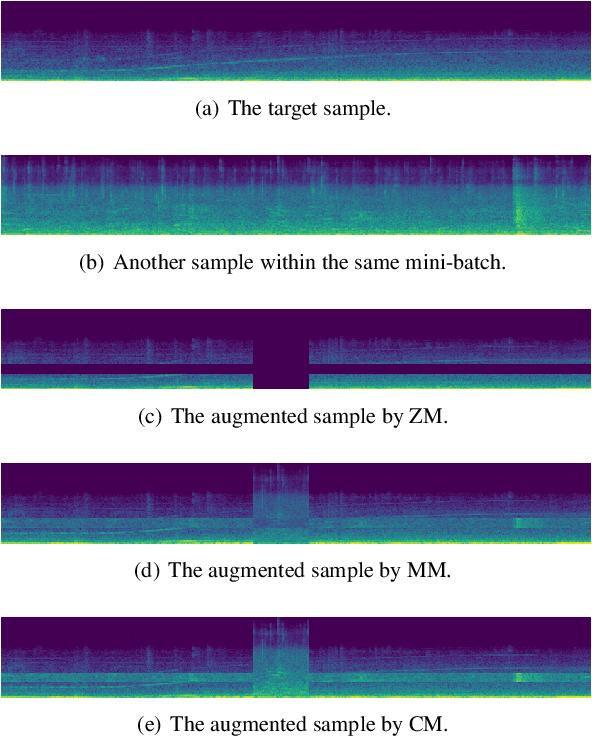 Figure 1 for SpecAugment++: A Hidden Space Data Augmentation Method for Acoustic Scene Classification