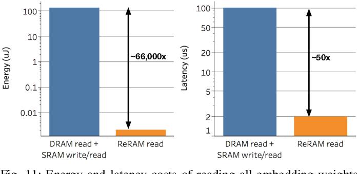 Figure 3 for EdgeBERT: Optimizing On-Chip Inference for Multi-Task NLP