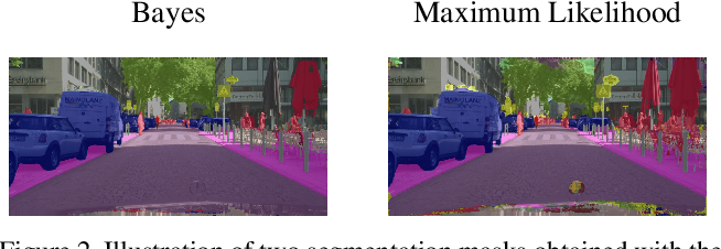 Figure 3 for The Ethical Dilemma when (not) Setting up Cost-based Decision Rules in Semantic Segmentation
