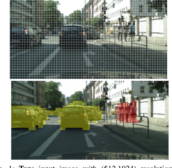 Figure 1 for Instance Segmentation as Image Segmentation Annotation