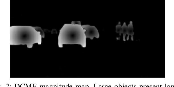 Figure 2 for Instance Segmentation as Image Segmentation Annotation