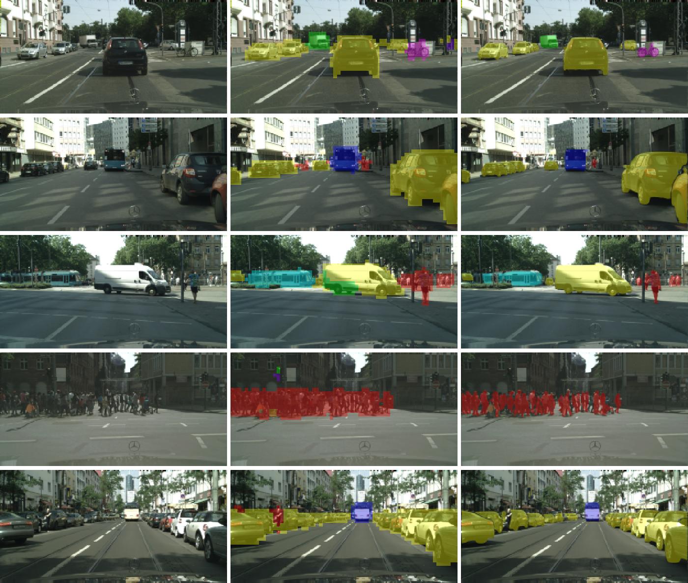 Figure 4 for Instance Segmentation as Image Segmentation Annotation