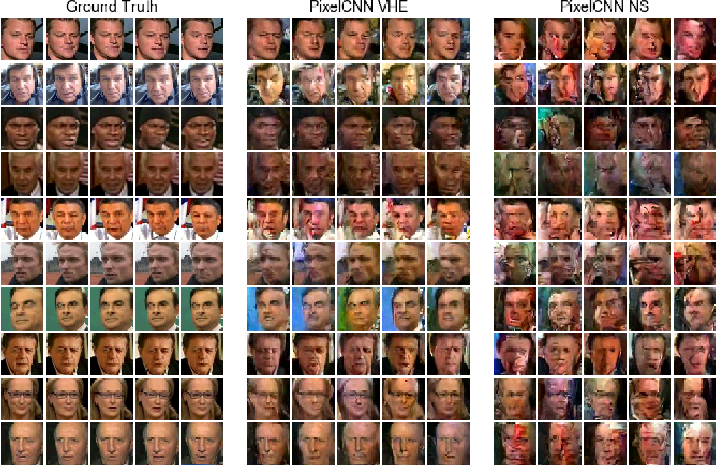 Figure 3 for The Variational Homoencoder: Learning to learn high capacity generative models from few examples