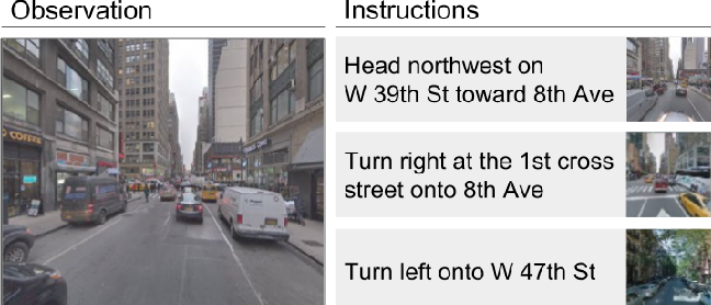 Figure 1 for Learning To Follow Directions in Street View