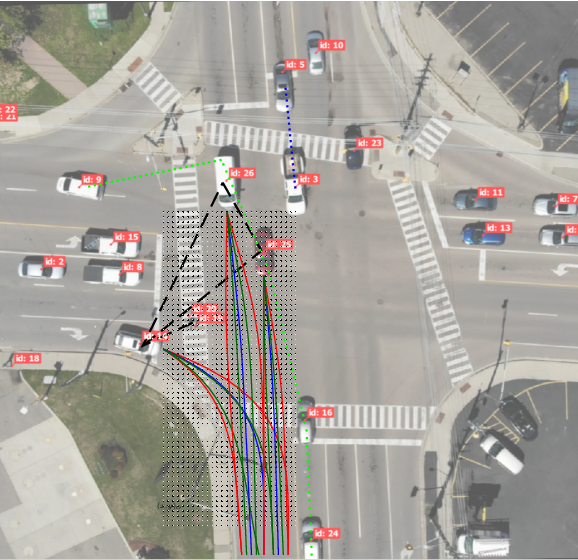Figure 3 for Solution Concepts in Hierarchical Games with Applications to Autonomous Driving