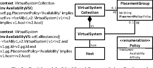 Fig. 2. Partial model of the Virtual Systems, their collection and placement policy in an OVF package