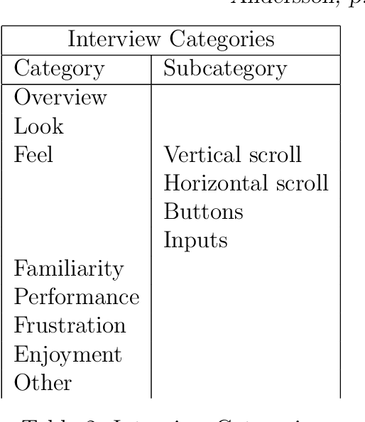 PDF] Usability and User Experience in Mobile App Frameworks