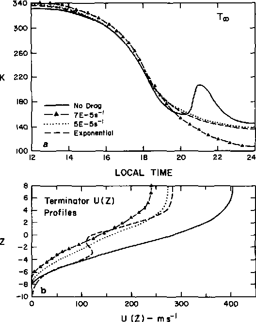 Figure 4 from Venus Mesosphere and Thermosphere II  Global
