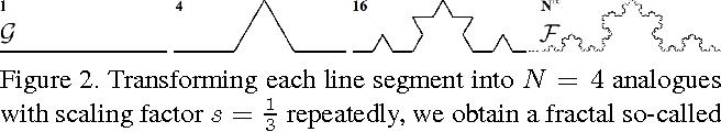 Figure 3 for Fractal Dimension Invariant Filtering and Its CNN-based Implementation