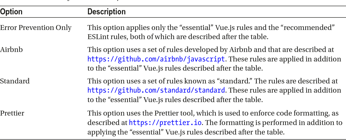 Figure 1-10 from Pro Vue js 2 - Semantic Scholar
