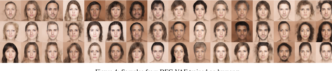 Figure 4 for Learning a face space for experiments on human identity