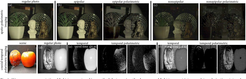 Figure 1 for Polarimetric Spatio-Temporal Light Transport Probing