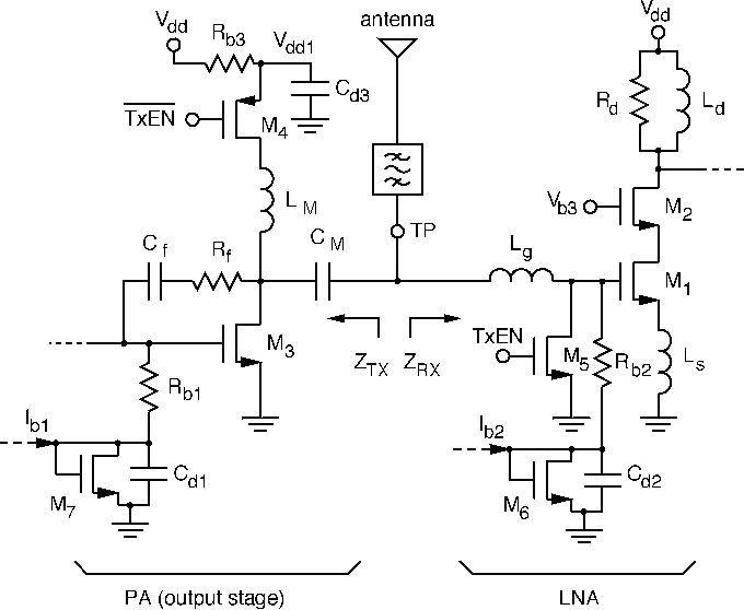 Figure 2 from A 2.4-GHz distributed antenna switch for Bluetooth ...