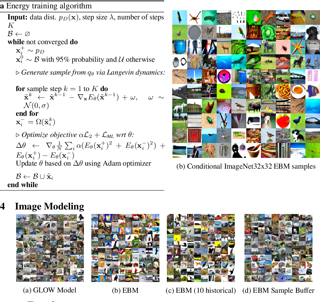 Figure 2 for Implicit Generation and Generalization in Energy-Based Models