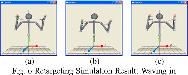 Figure 6 from Development of motion-maker for an android - Semantic