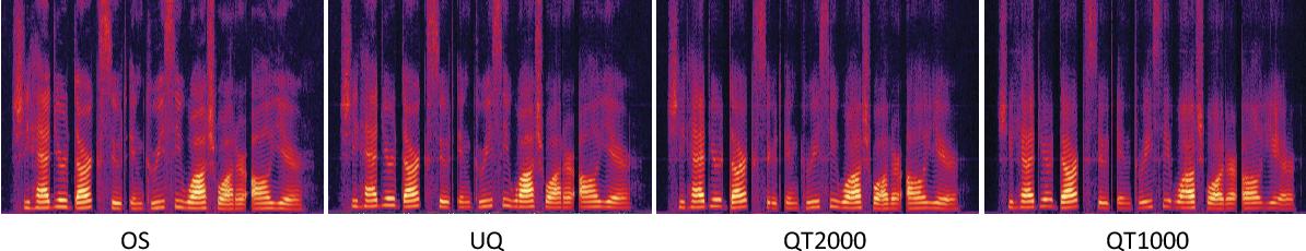 Figure 3 for Low Bit-Rate Wideband Speech Coding: A Deep Generative Model based Approach