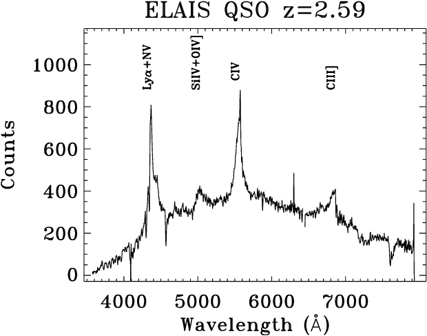 Figure 3. Spectrum of a z=2.59 QSO associated with an ELAIS 15 µm source, taken with the 2dF on the AAT (Gruppioni et al 1999).
