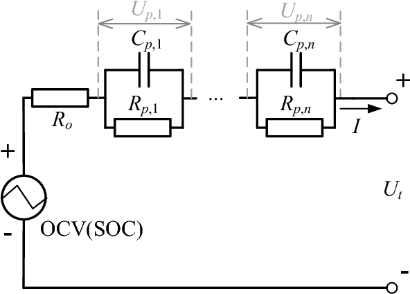 schematic of battery equivalent circuit model (ecm) with n groups