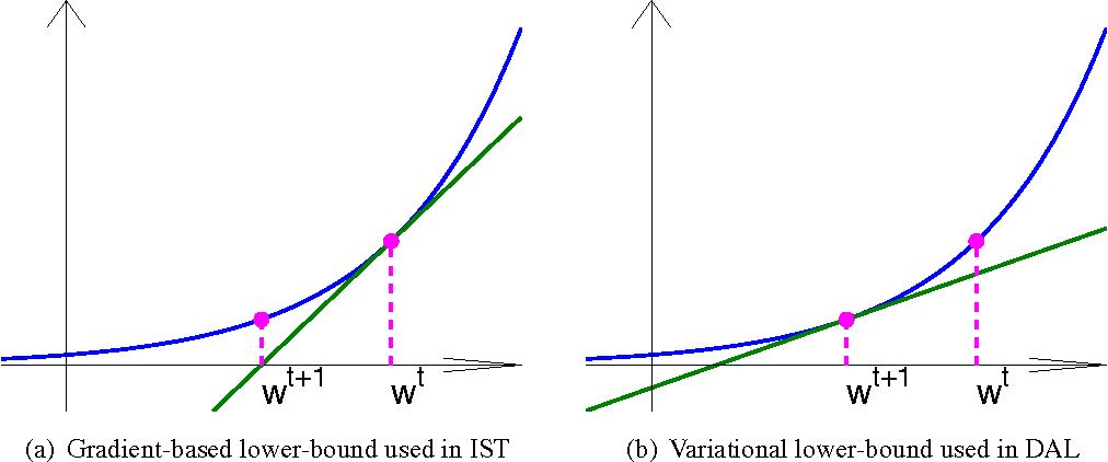 introduction to statistical machine learning by masashi sugiyama pdf