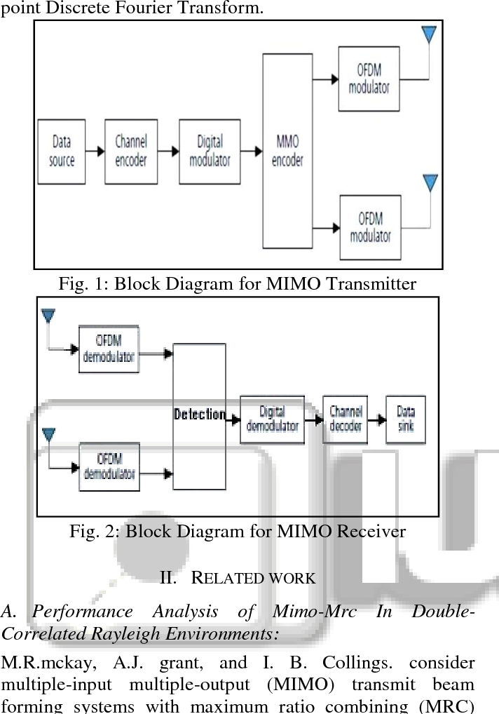 1: block diagram for mimo transmitter