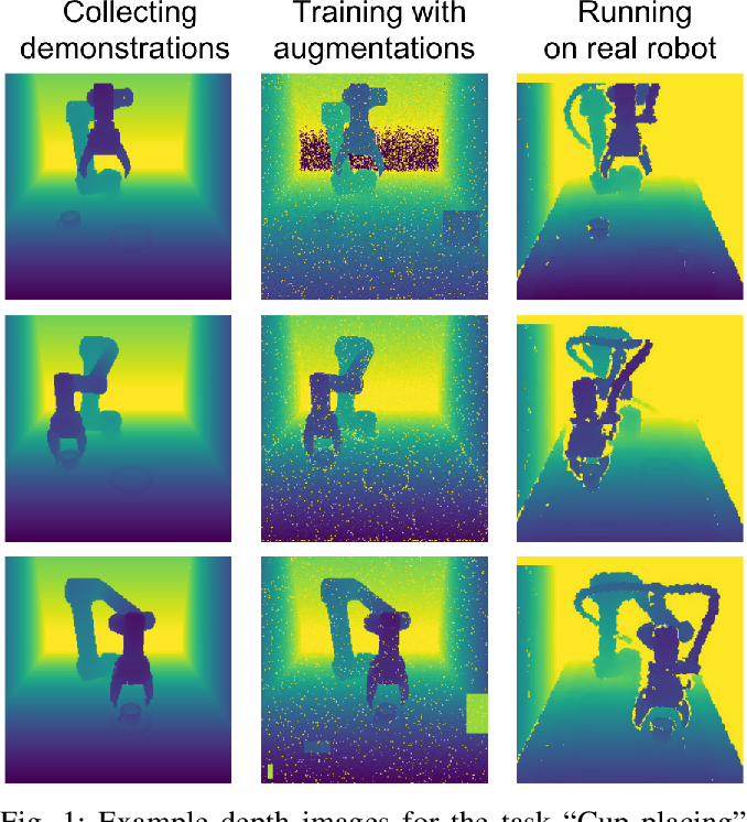 Figure 1 for Learning to Augment Synthetic Images for Sim2Real Policy Transfer
