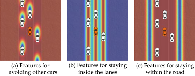 Figure 3 for Social Cohesion in Autonomous Driving