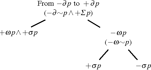 Figure 4 for Revision of Defeasible Logic Preferences