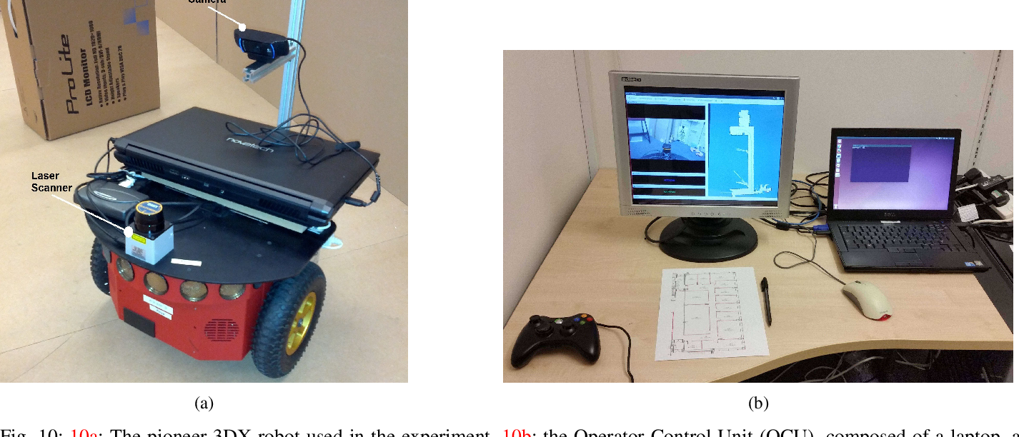 Figure 2 for Mixed-Initiative variable autonomy for remotely operated mobile robots