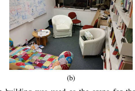 Figure 3 for Mixed-Initiative variable autonomy for remotely operated mobile robots